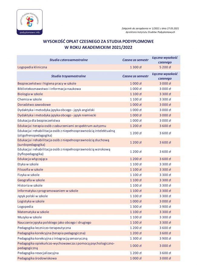 WYSOKOSĆ OPŁAT Załącznik do zarządzenia w sprawie wysokości opłat czesnego za studia podyplomowe (1)-1
